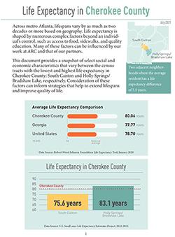 Cherokee County Life Expectancy Snapshot
