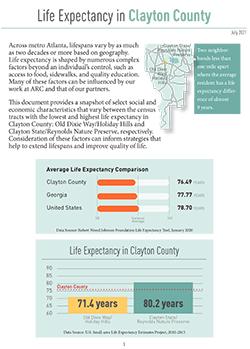 Clayton County Life Expectancy Snapshot