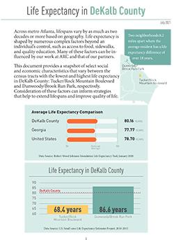DeKalb County Life Expectancy Snapshot