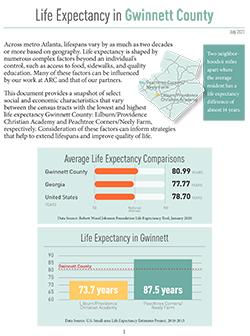 Gwinnett County Life Expectancy Snapshot